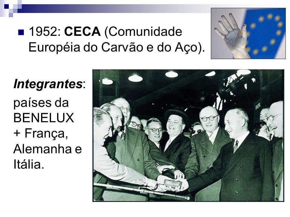 1952: CECA (Comunidade Européia do Carvão e do Aço). Integrantes: países da BENELUX + França, Alemanha e Itália.
