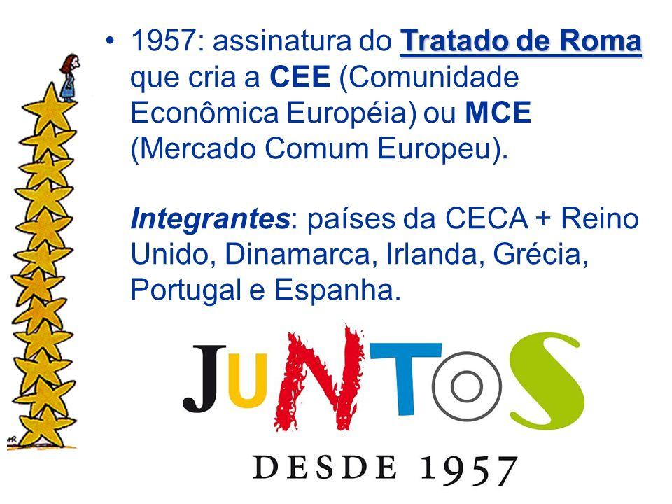 Tratado de Roma1957: assinatura do Tratado de Roma que cria a CEE (Comunidade Econômica Européia) ou MCE (Mercado Comum Europeu). Integrantes: países