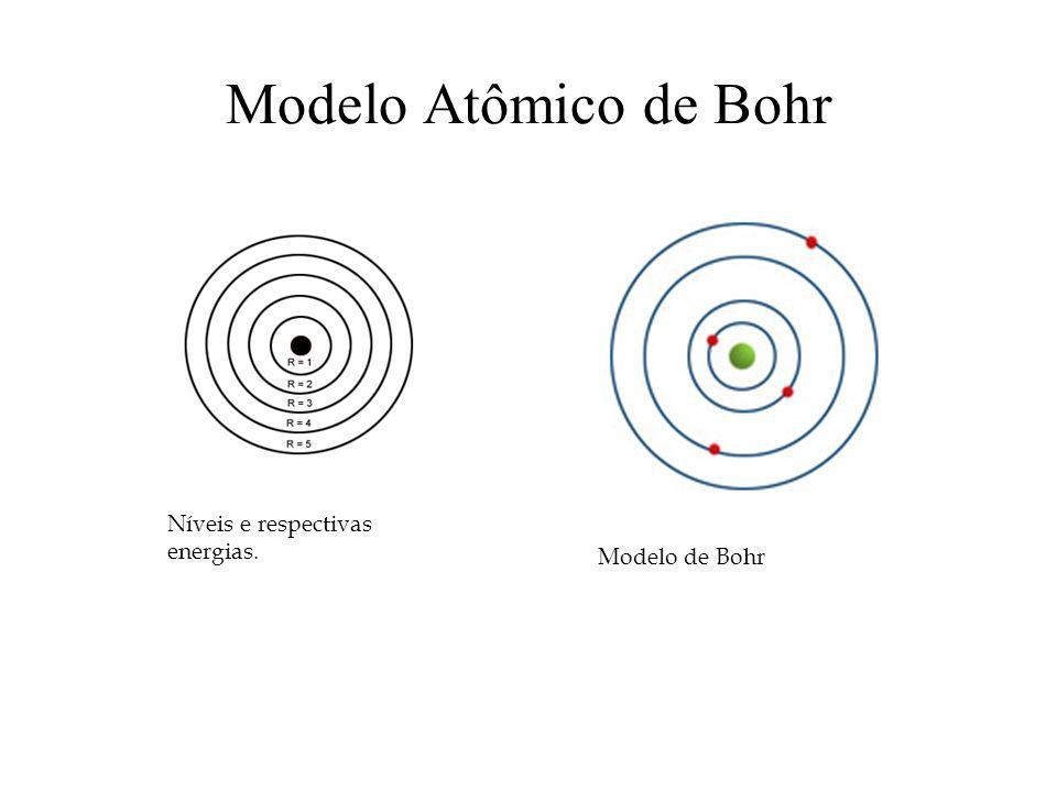 Modelo Atômico de Bohr Níveis e respectivas energias. Modelo de Bohr