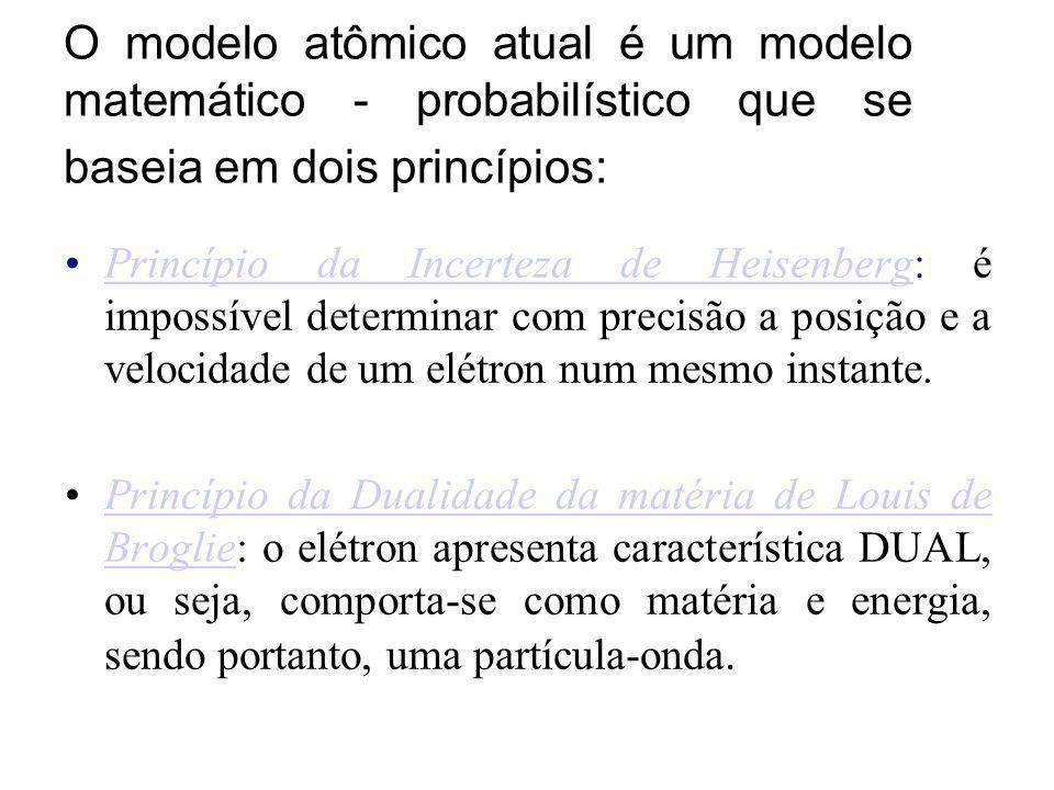 O modelo atômico atual é um modelo matemático - probabilístico que se baseia em dois princípios: Princípio da Incerteza de Heisenberg: é impossível de