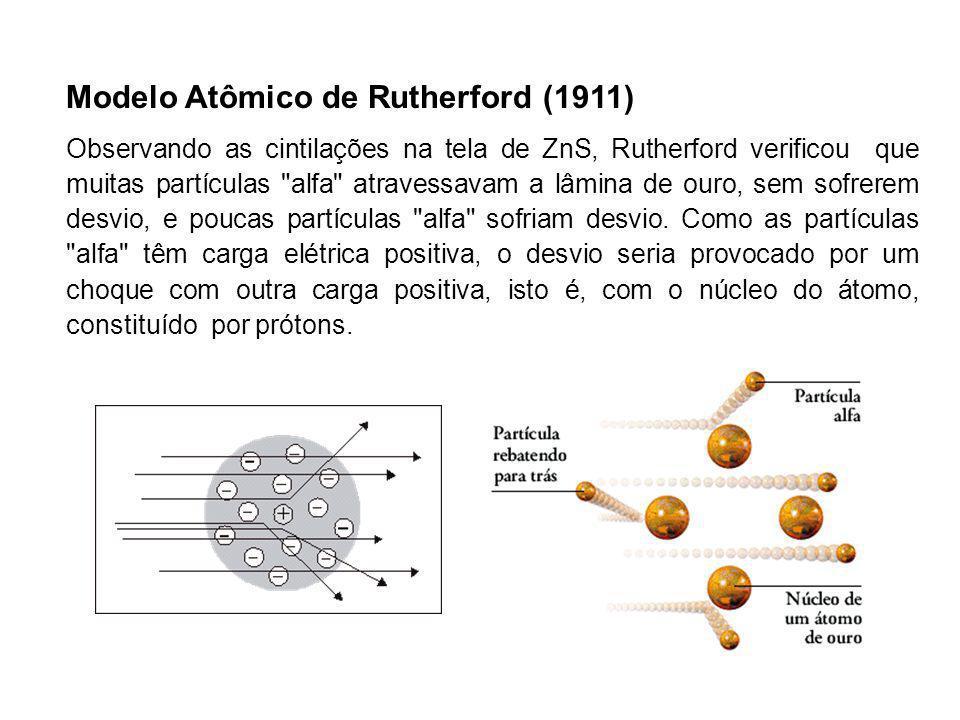 Modelo Atômico de Rutherford (1911) Observando as cintilações na tela de ZnS, Rutherford verificou que muitas partículas