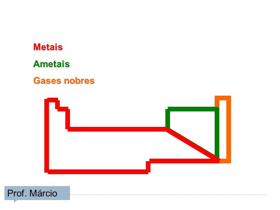 Resumo MetaisAmetais Gases nobres Prof. Márcio
