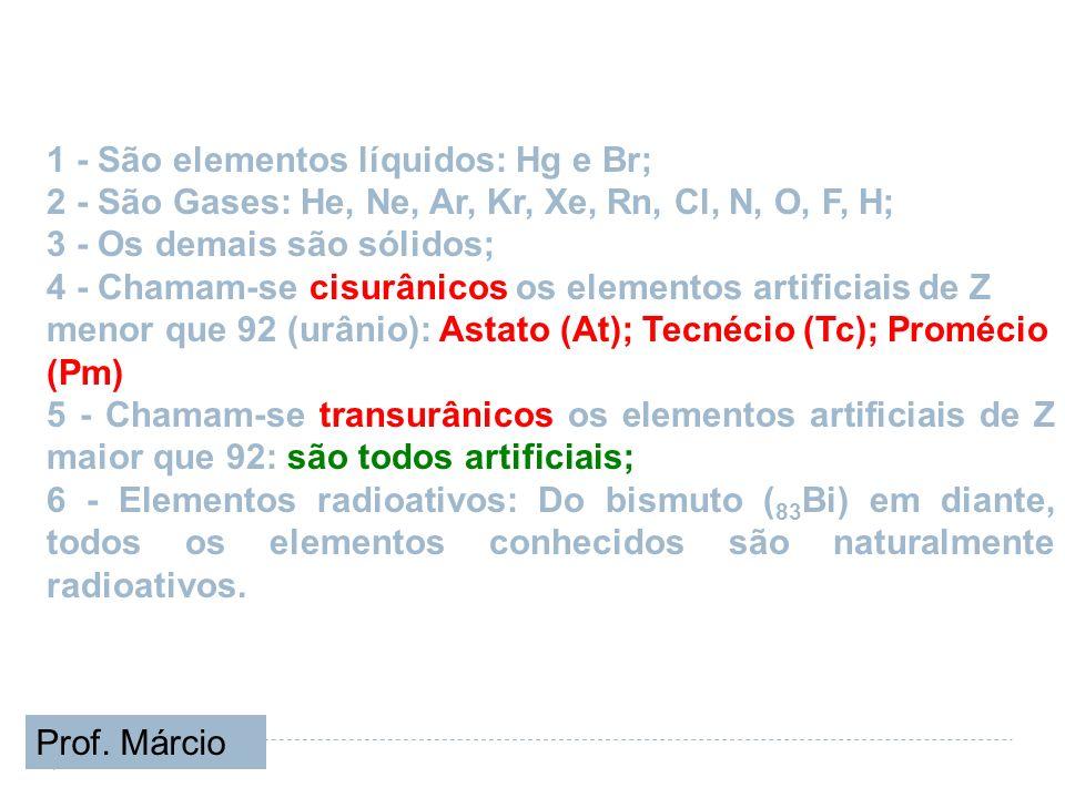 1 - São elementos líquidos: Hg e Br; 2 - São Gases: He, Ne, Ar, Kr, Xe, Rn, Cl, N, O, F, H; 3 - Os demais são sólidos; 4 - Chamam-se cisurânicos os el