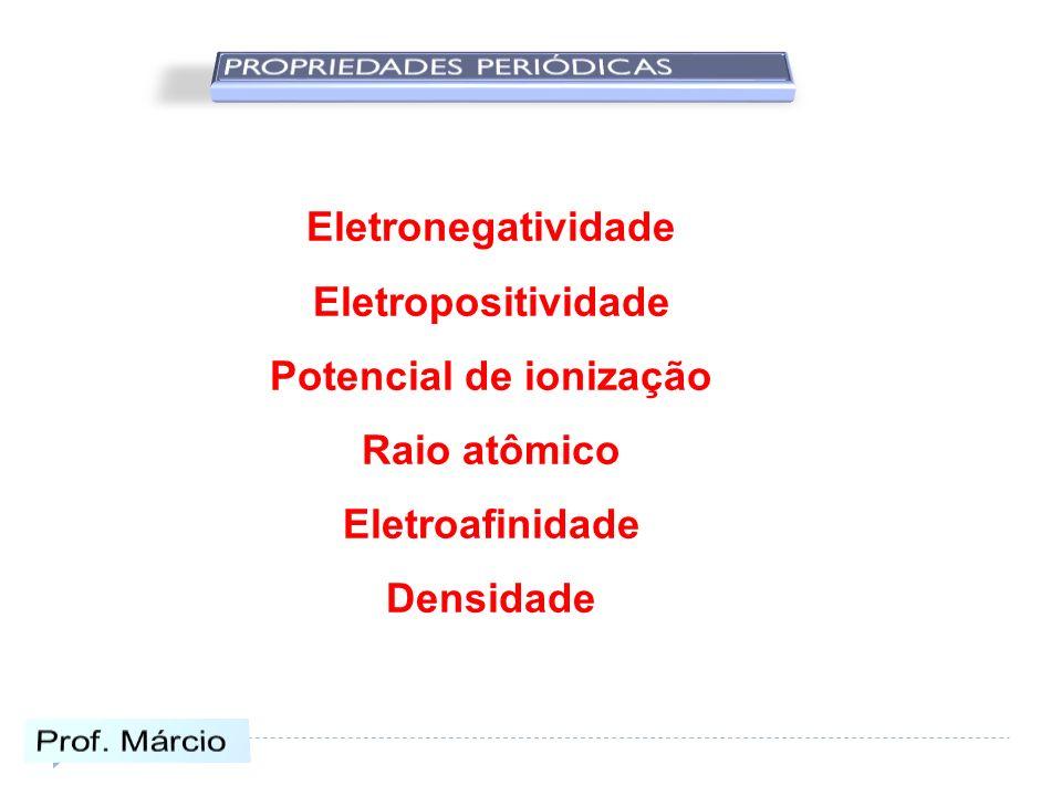 Propriedades periódicas Eletronegatividade Eletropositividade Potencial de ionização Raio atômico Eletroafinidade Densidade