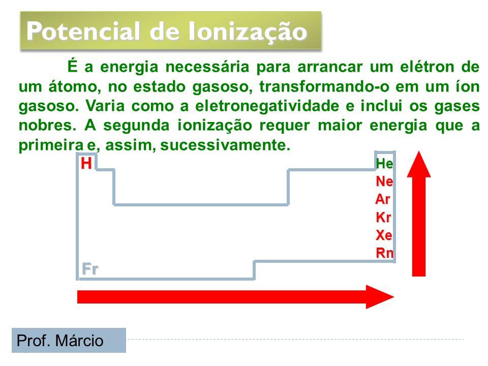He He Ne Ne Ar Ar Kr Kr Xe Xe Rn Rn H Fr Potencial de Ionização É a energia necessária para arrancar um elétron de um átomo, no estado gasoso, transfo