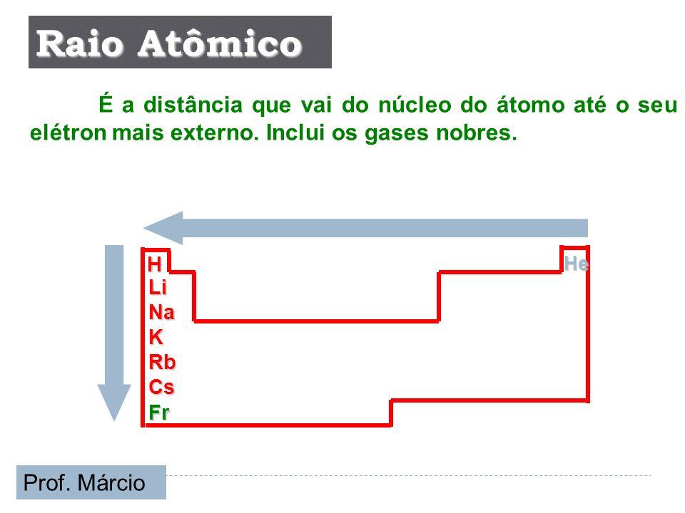 He H LiNaKRbCsFr Raio Atômico É a distância que vai do núcleo do átomo até o seu elétron mais externo. Inclui os gases nobres. Prof. Márcio