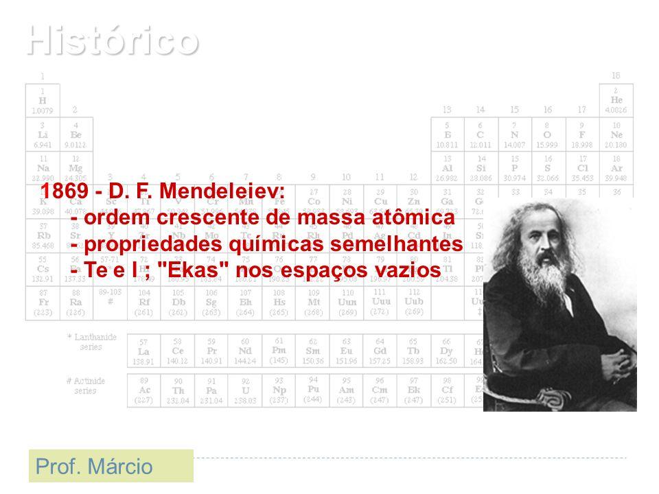 1869 - D. F. Mendeleiev: - ordem crescente de massa atômica - propriedades químicas semelhantes - Te e I ;