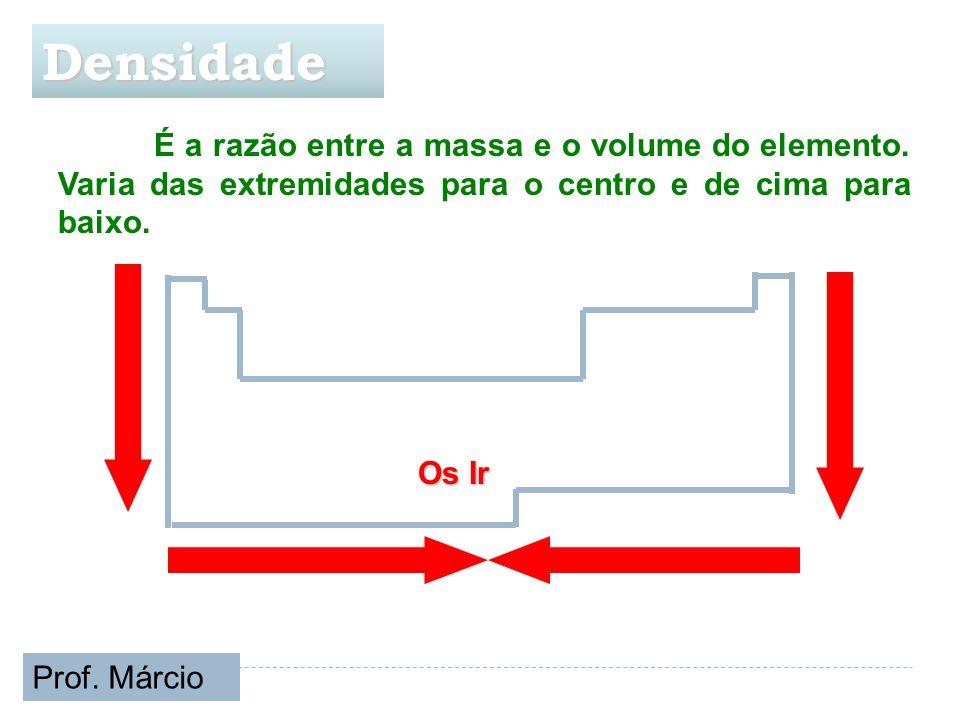 É a razão entre a massa e o volume do elemento. Varia das extremidades para o centro e de cima para baixo. Densidade Os Ir Prof. Márcio