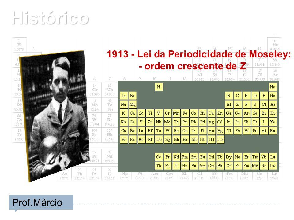 1913 - Lei da Periodicidade de Moseley: - ordem crescente de Z Histórico Prof.Márcio