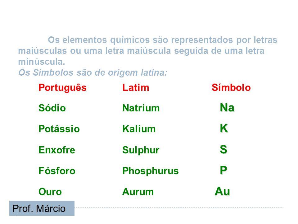 Elementos Químicos Os elementos químicos são representados por letras maiúsculas ou uma letra maiúscula seguida de uma letra minúscula. Os Símbolos sã