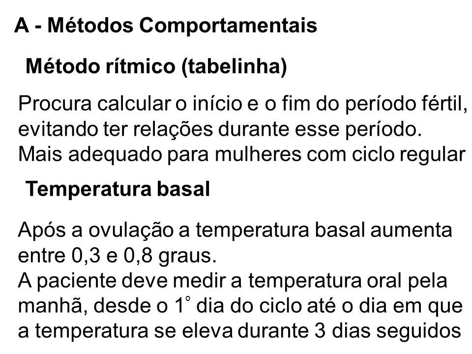 A - Métodos Comportamentais Método rítmico (tabelinha) Procura calcular o início e o fim do período fértil, evitando ter relações durante esse período
