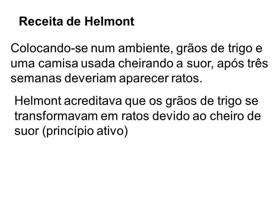 Receita de Helmont Colocando-se num ambiente, grãos de trigo e uma camisa usada cheirando a suor, após três semanas deveriam aparecer ratos. Helmont a