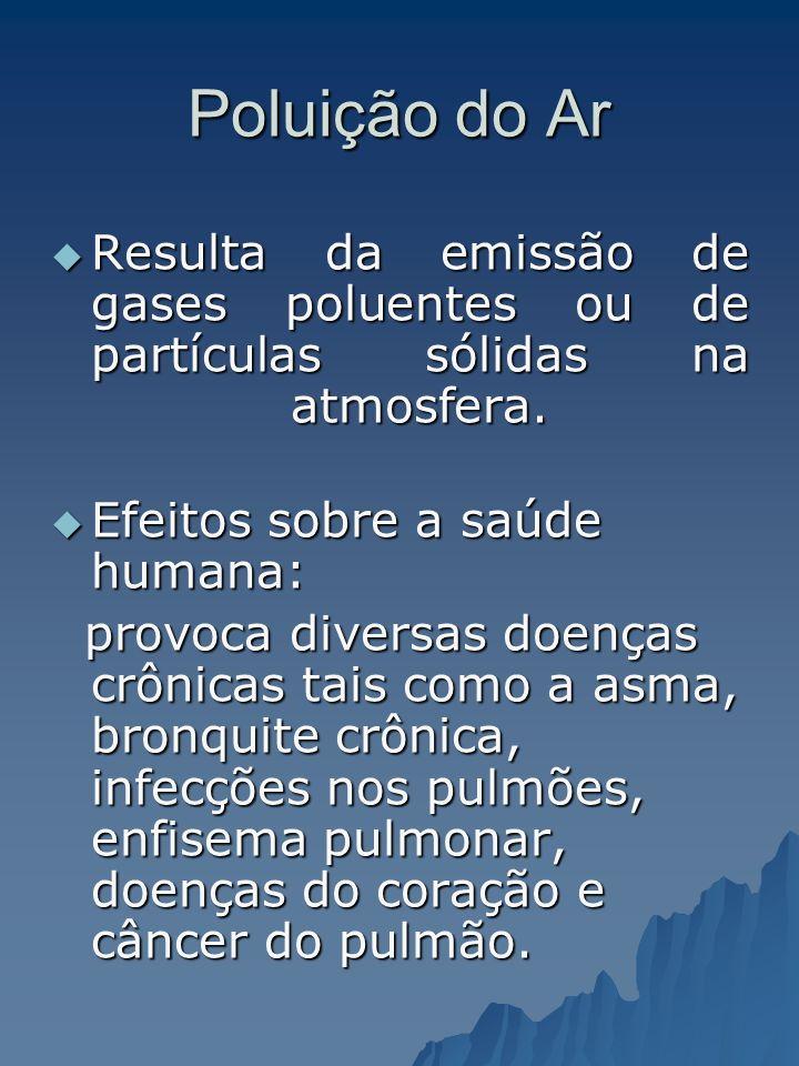 Poluição do Ar Resulta da emissão de gases poluentes ou de partículas sólidas na atmosfera. Resulta da emissão de gases poluentes ou de partículas sól