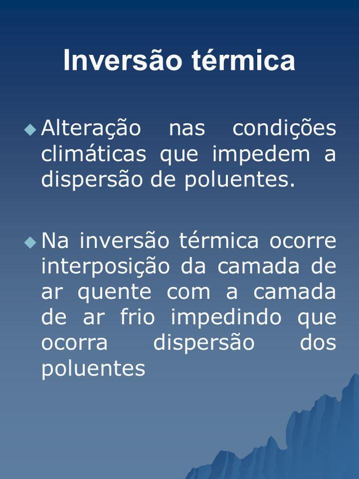Inversão térmica Alteração nas condições climáticas que impedem a dispersão de poluentes. Na inversão térmica ocorre interposição da camada de ar quen