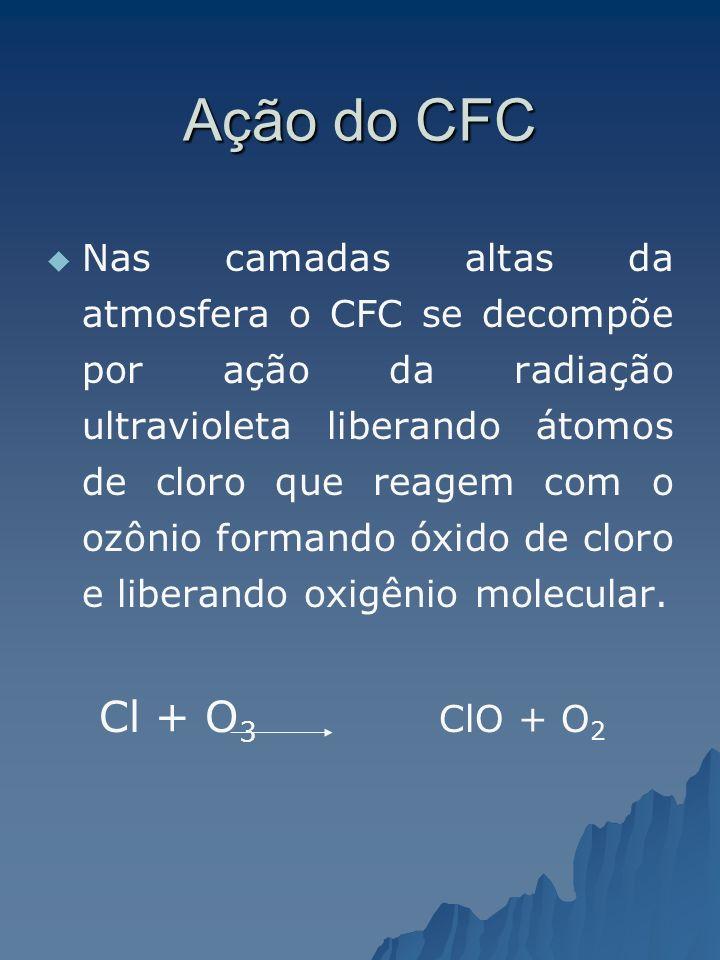 Ação do CFC Nas camadas altas da atmosfera o CFC se decompõe por ação da radiação ultravioleta liberando átomos de cloro que reagem com o ozônio forma