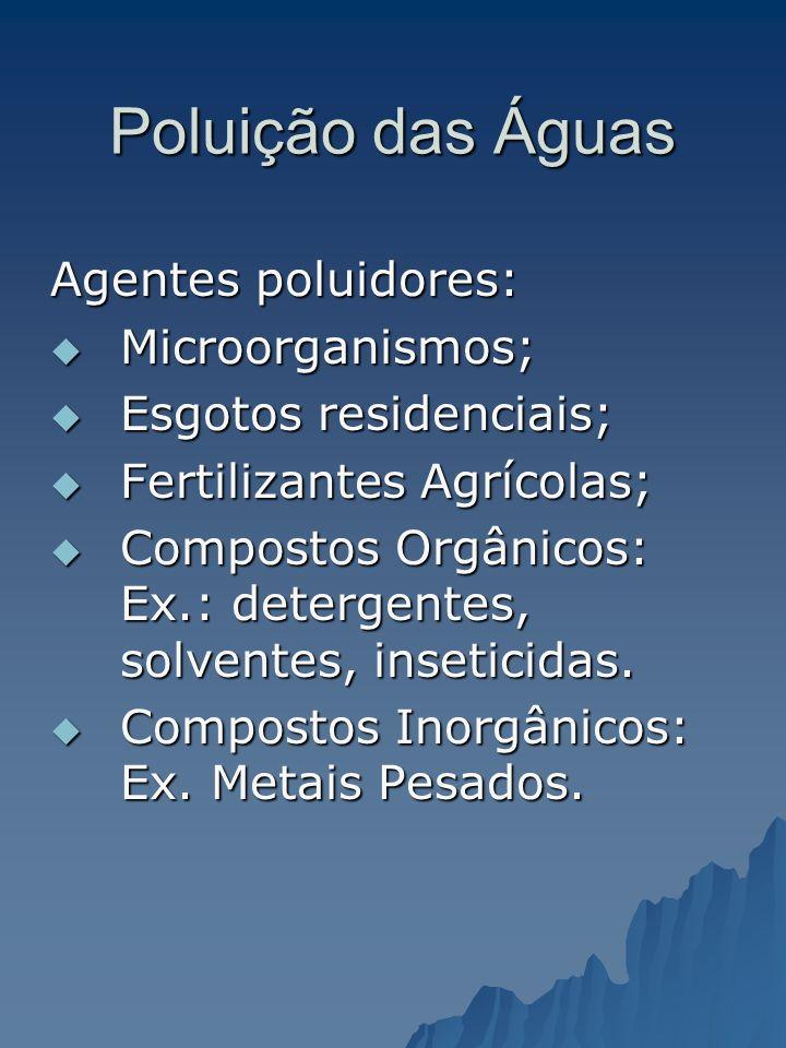 Poluição das Águas Agentes poluidores: Microorganismos; Microorganismos; Esgotos residenciais; Esgotos residenciais; Fertilizantes Agrícolas; Fertiliz