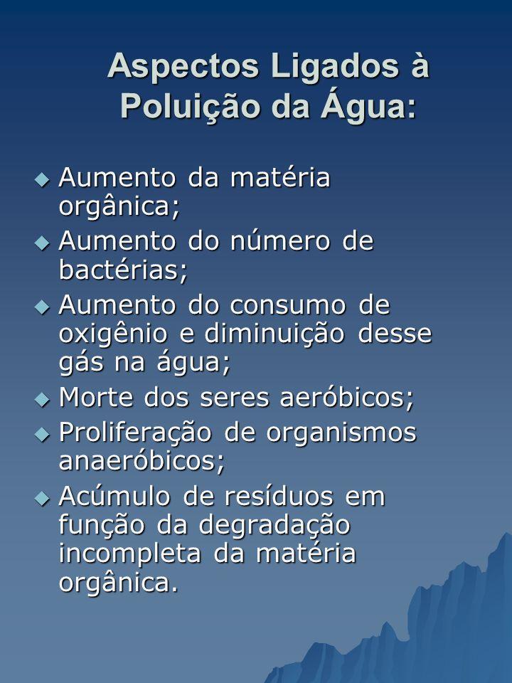 Aspectos Ligados à Poluição da Água: Aumento da matéria orgânica; Aumento da matéria orgânica; Aumento do número de bactérias; Aumento do número de ba