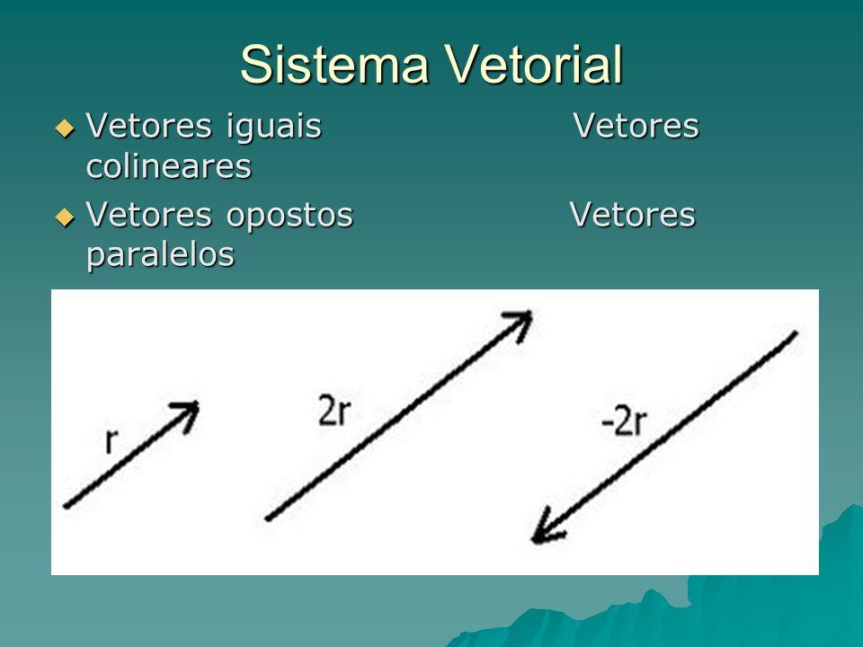 Sistema Vetorial Vetores iguais Vetores colineares Vetores iguais Vetores colineares Vetores opostos Vetores paralelos Vetores opostos Vetores paralel