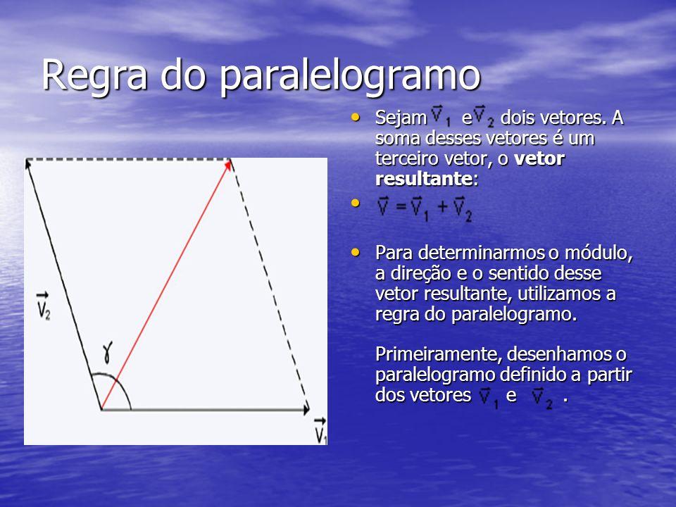 Regra do paralelogramo Sejam e dois vetores. A soma desses vetores é um terceiro vetor, o vetor resultante: Sejam e dois vetores. A soma desses vetore