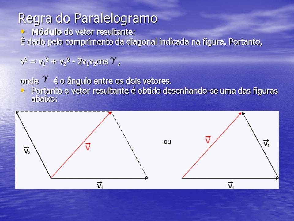 Regra do Paralelogramo Módulo do vetor resultante: Módulo do vetor resultante: É dado pelo comprimento da diagonal indicada na figura. Portanto, v 2 =