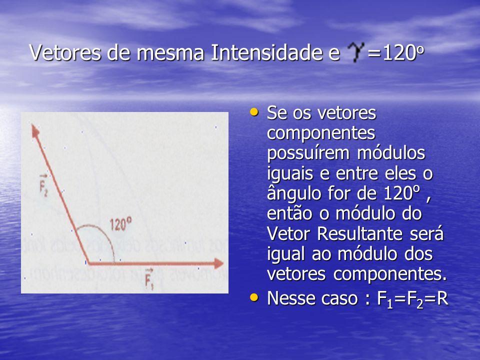 Vetores de mesma Intensidade e =120 o Se os vetores componentes possuírem módulos iguais e entre eles o ângulo for de 120 o, então o módulo do Vetor R