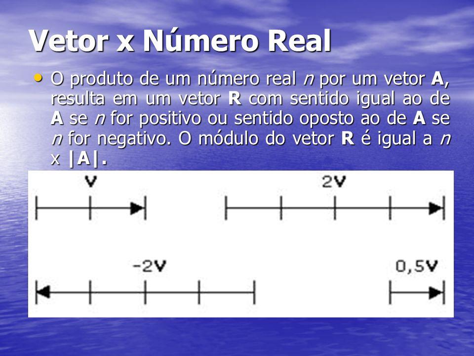 Vetor x Número Real O produto de um número real n por um vetor A, resulta em um vetor R com sentido igual ao de A se n for positivo ou sentido oposto
