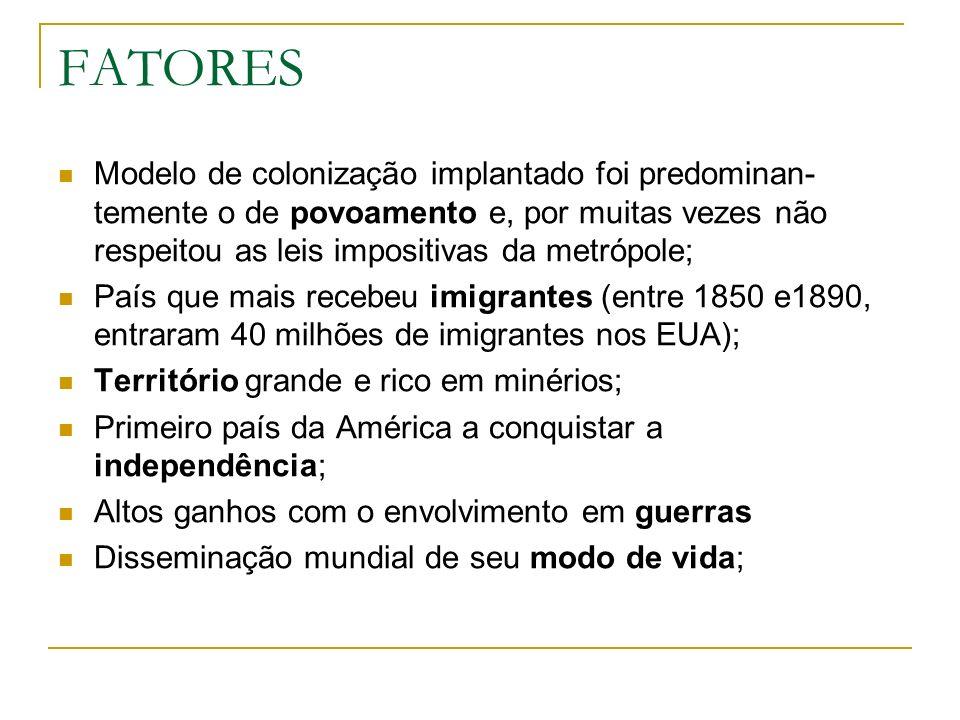 FATORES Modelo de colonização implantado foi predominan- temente o de povoamento e, por muitas vezes não respeitou as leis impositivas da metrópole; P