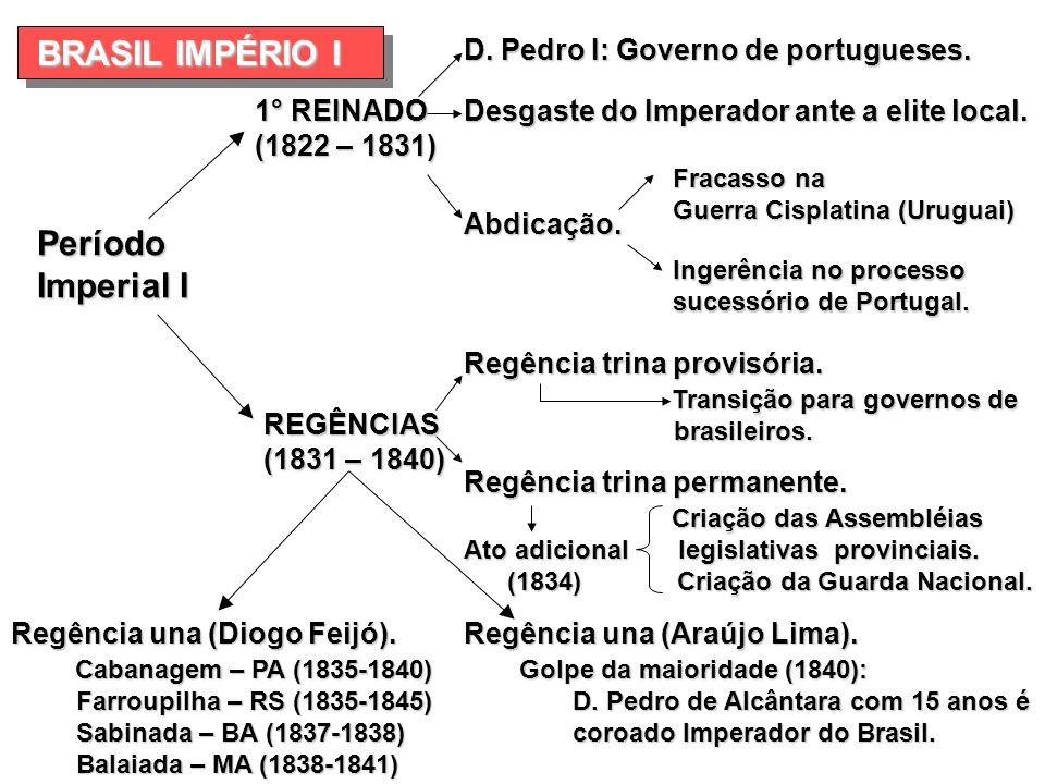 Fracasso na Guerra Cisplatina (Uruguai) Ingerência no processo sucessório de Portugal. Período Imperial I 1° REINADO (1822 – 1831) D. Pedro I: Governo