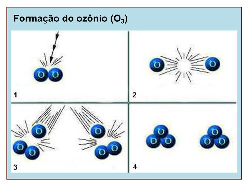 Formação do ozônio (O 3 )
