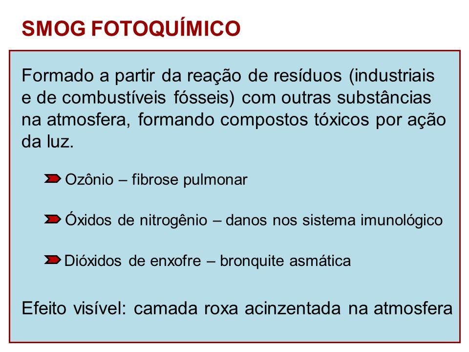Formado a partir da reação de resíduos (industriais e de combustíveis fósseis) com outras substâncias na atmosfera, formando compostos tóxicos por açã