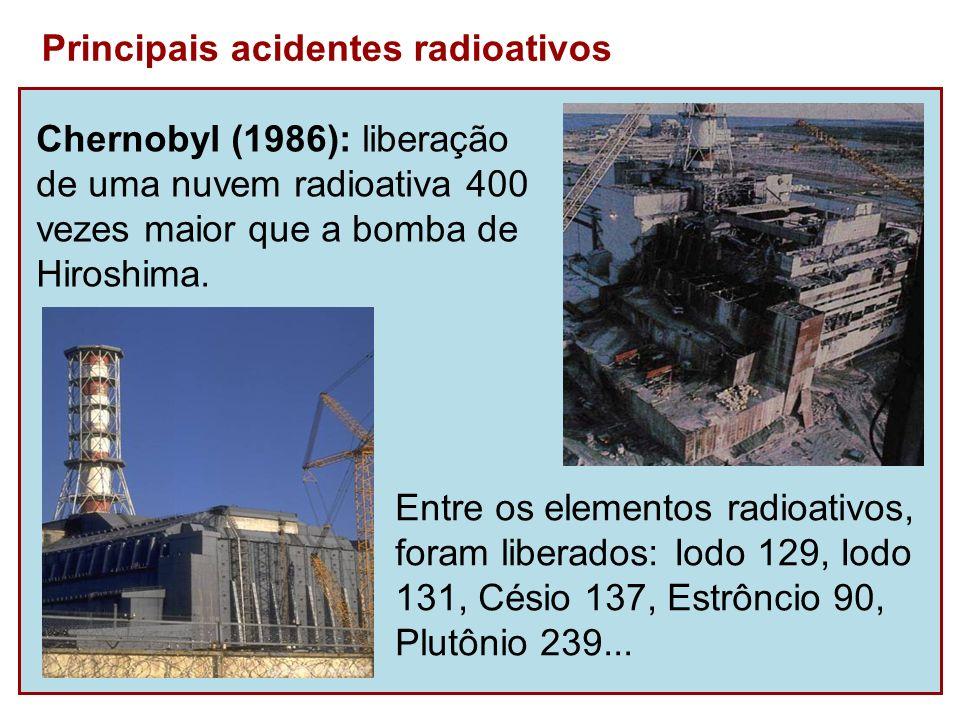 Chernobyl (1986): liberação de uma nuvem radioativa 400 vezes maior que a bomba de Hiroshima. Entre os elementos radioativos, foram liberados: Iodo 12