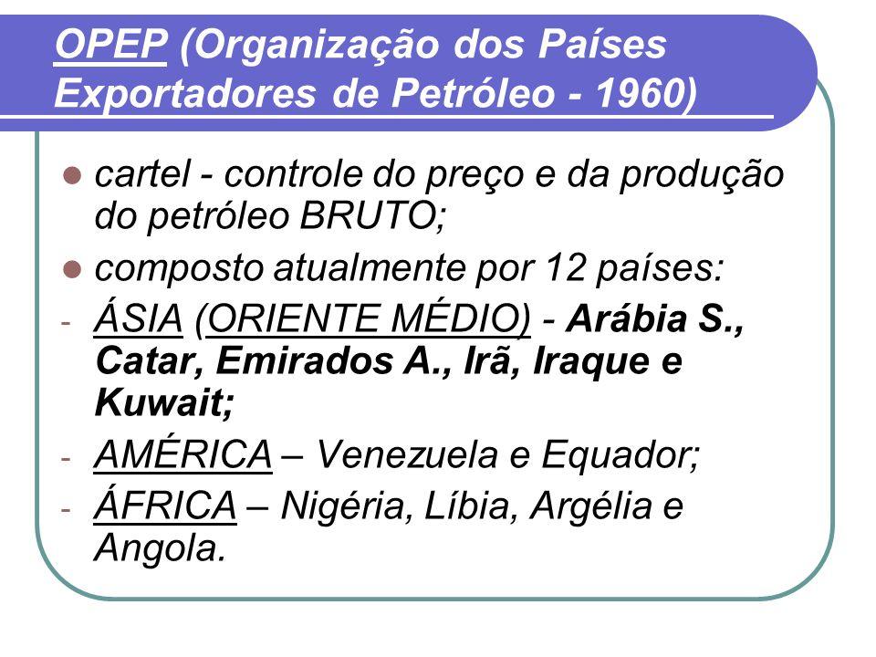 OPEP (Organização dos Países Exportadores de Petróleo - 1960) cartel - controle do preço e da produção do petróleo BRUTO; composto atualmente por 12 p