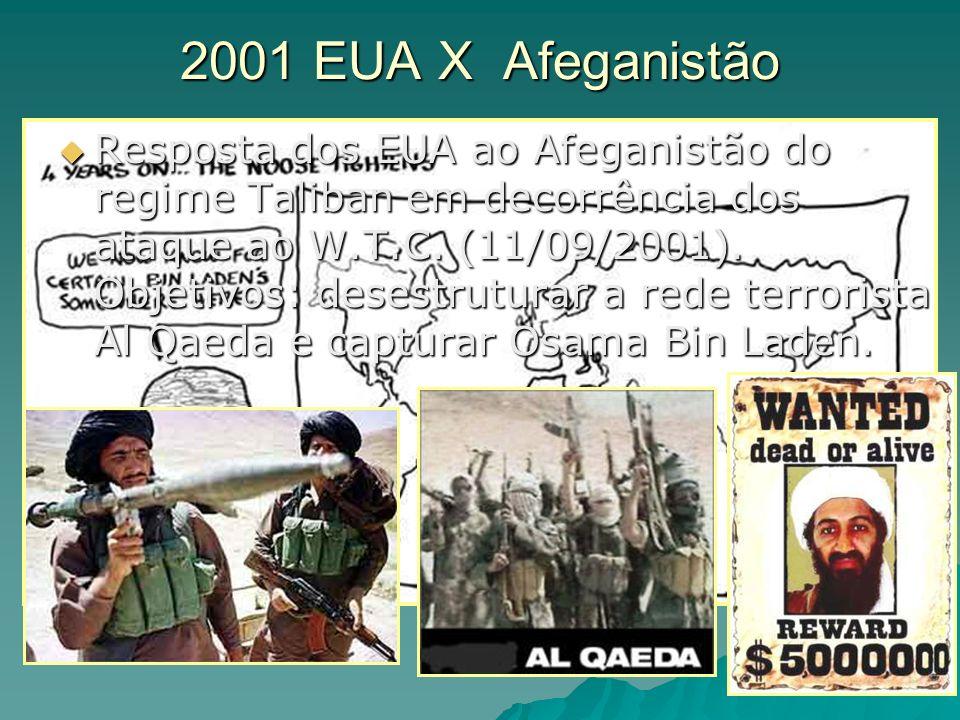 2001 EUA X Afeganistão Resposta dos EUA ao Afeganistão do regime Taliban em decorrência dos ataque ao W.T.C. (11/09/2001). Objetivos: desestruturar a