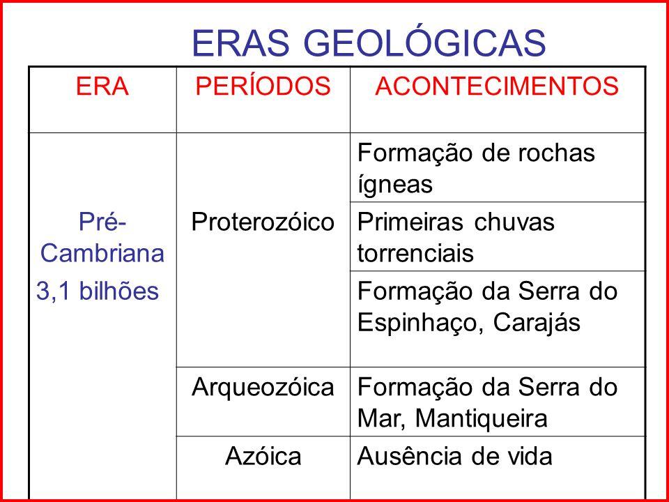 ERAS GEOLÓGICAS ERAPERÍODOSACONTECIMENTOS Formação de rochas ígneas Pré- Cambriana ProterozóicoPrimeiras chuvas torrenciais 3,1 bilhõesFormação da Ser