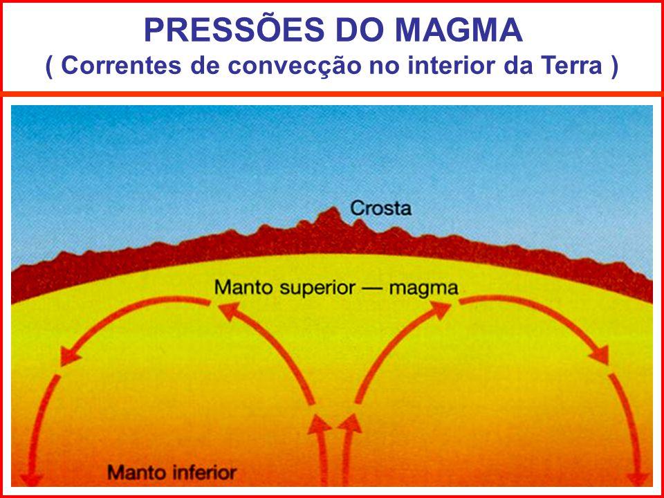 PRESSÕES DO MAGMA ( Correntes de convecção no interior da Terra )