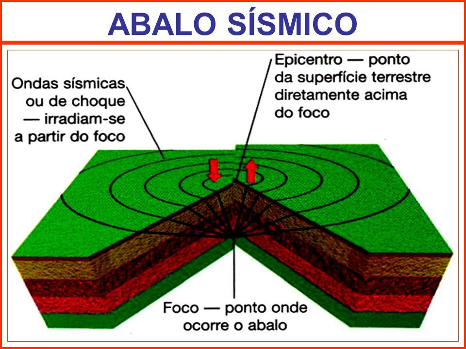 Resultado de imagem para abalo sísmico