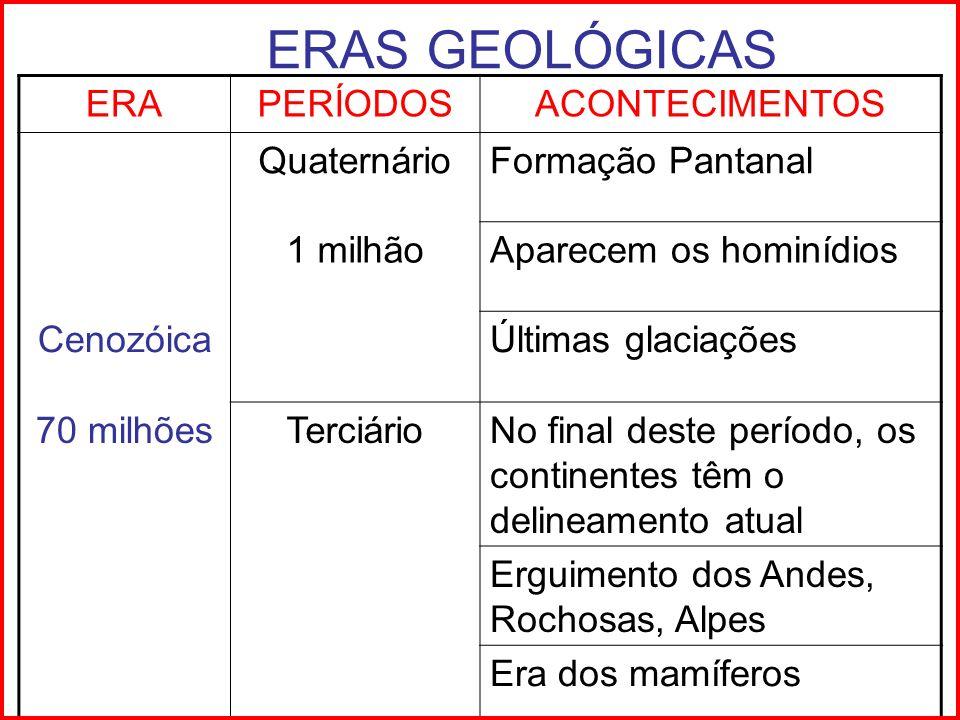 ERAS GEOLÓGICAS ERAPERÍODOSACONTECIMENTOS QuaternárioFormação Pantanal 1 milhãoAparecem os hominídios CenozóicaÚltimas glaciações 70 milhõesTerciárioN