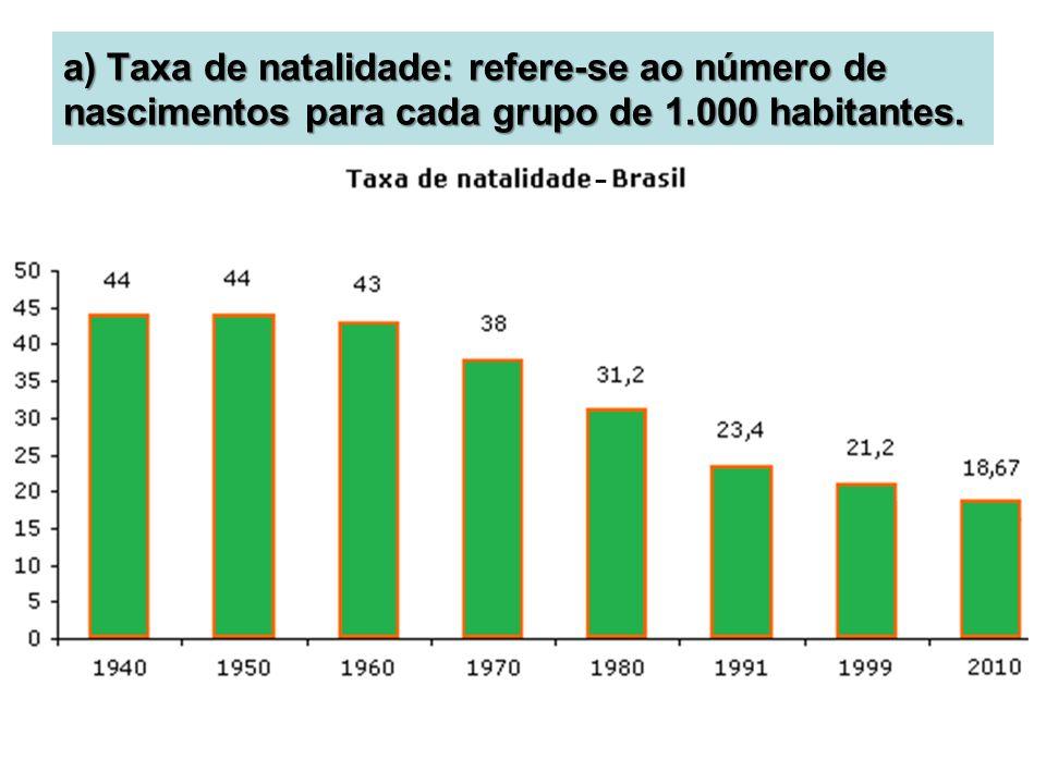 Conclusões do Censo 2010 As cidades médias são as que mais crescem no Brasil.