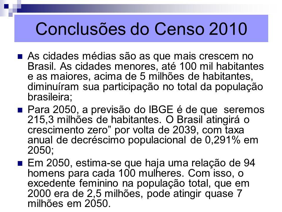 Conclusões do Censo 2010 As cidades médias são as que mais crescem no Brasil. As cidades menores, até 100 mil habitantes e as maiores, acima de 5 milh