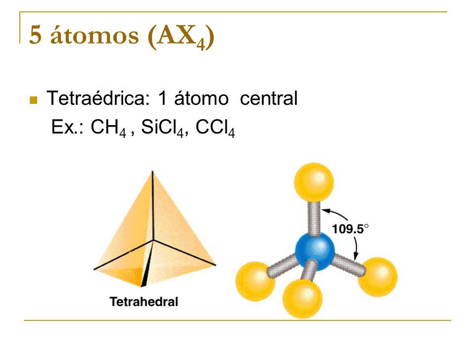 5 átomos (AX 4 ) Tetraédrica: 1 átomo central Ex.: CH 4, SiCl 4, CCl 4