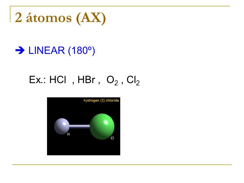 2 átomos (AX) LINEAR (180º) Ex.: HCl, HBr, O 2, Cl 2