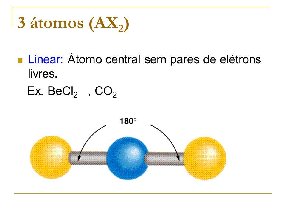 3 átomos (AX 2 ) Linear: Átomo central sem pares de elétrons livres. Ex. BeCl 2, CO 2