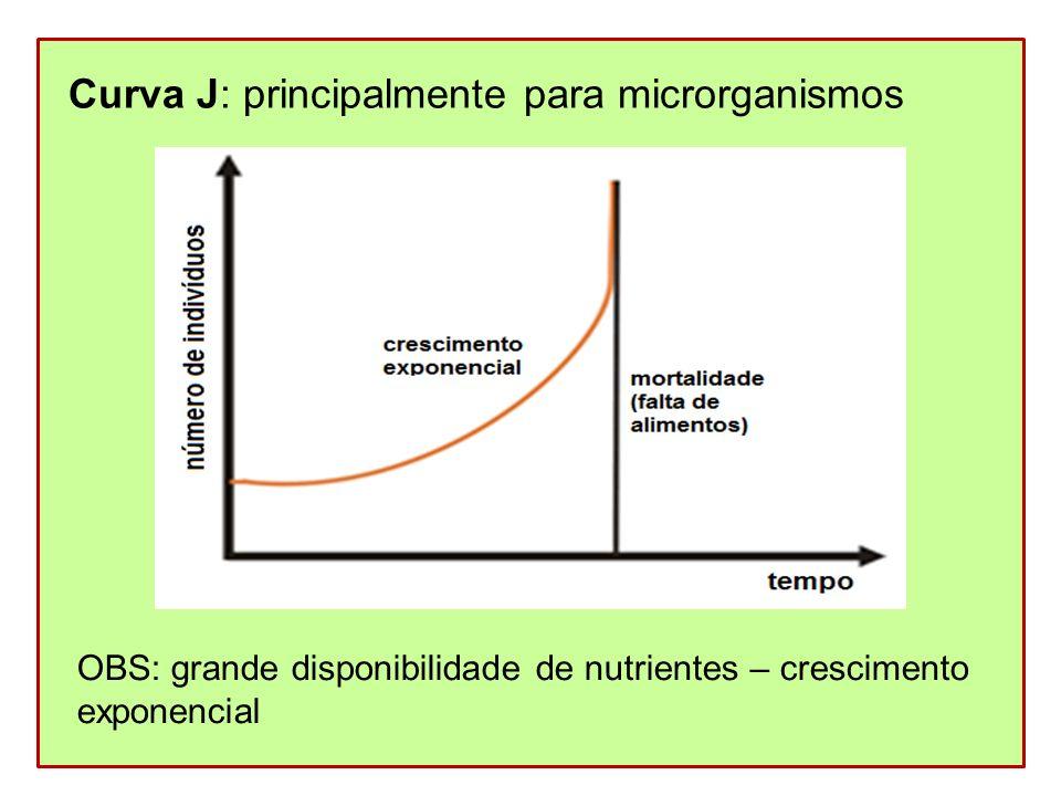 Curva J: principalmente para microrganismos OBS: grande disponibilidade de nutrientes – crescimento exponencial