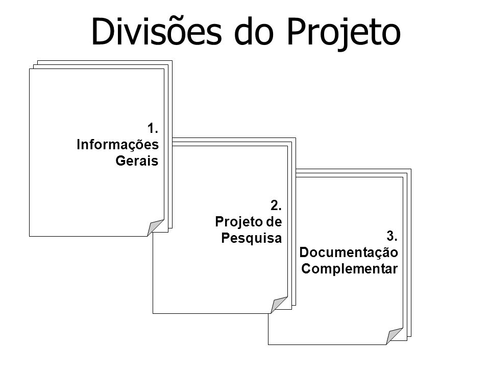 3. Documentação Complementar 2. Projeto de Pesquisa Divisões do Projeto 1. Informações Gerais