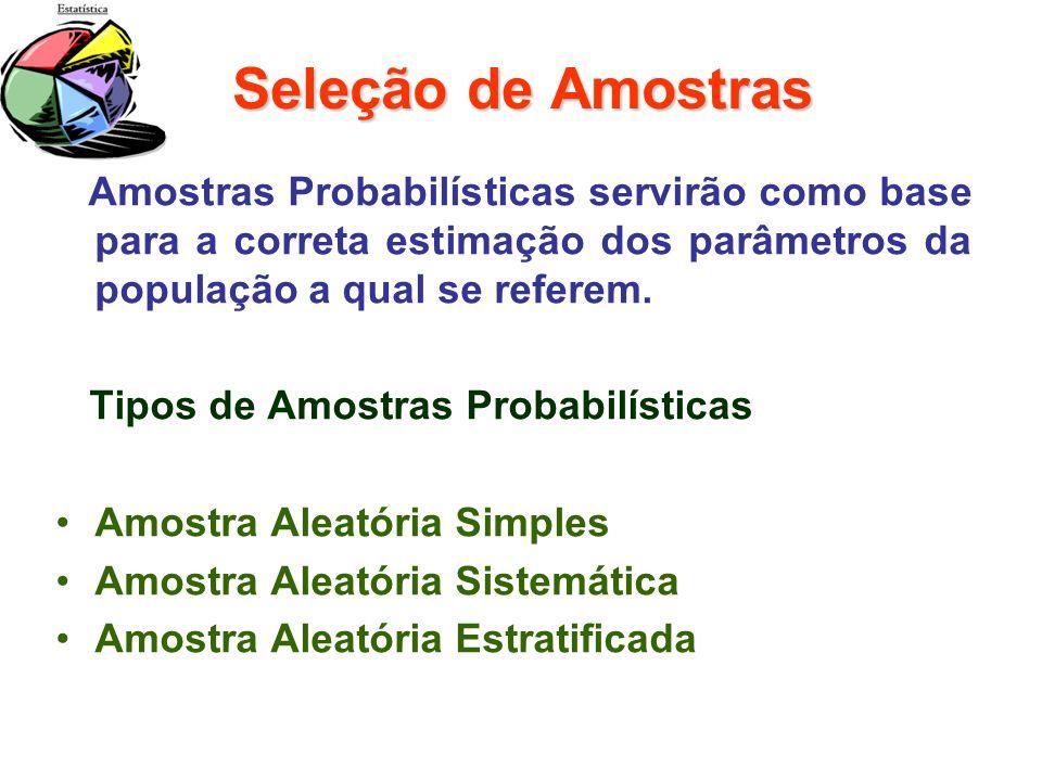 Seleção de Amostras Amostras Probabilísticas servirão como base para a correta estimação dos parâmetros da população a qual se referem. Tipos de Amost