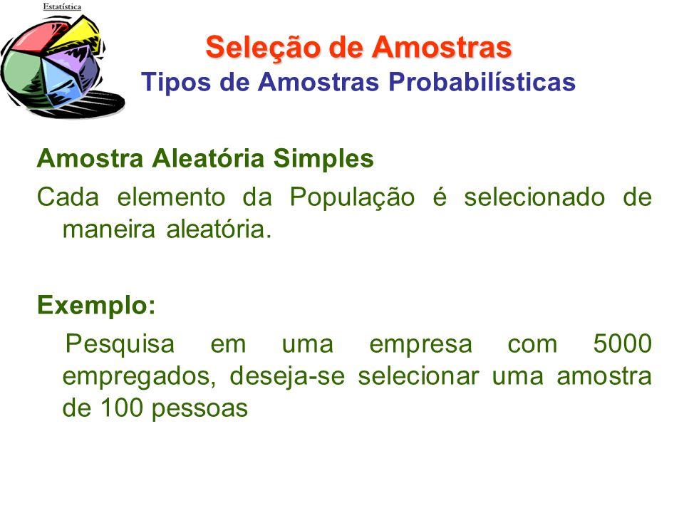 Seleção de Amostras Seleção de Amostras Tipos de Amostras Probabilísticas Amostra Aleatória Simples Cada elemento da População é selecionado de maneir