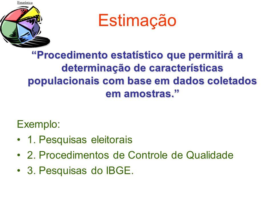 Estimação Procedimento estatístico que permitirá a determinação de características populacionais com base em dados coletados em amostras. Exemplo: 1.