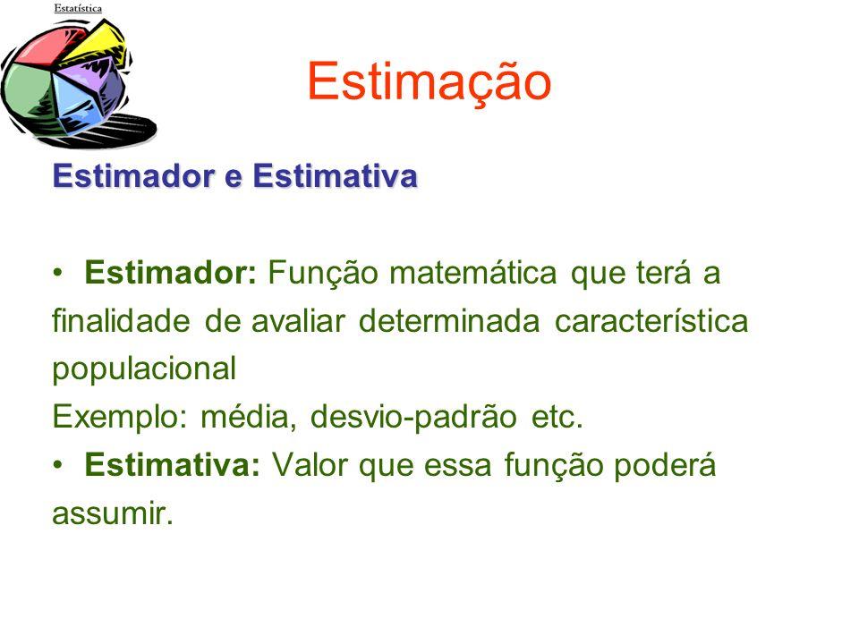 Estimação Estimador e Estimativa Estimador: Função matemática que terá a finalidade de avaliar determinada característica populacional Exemplo: média,