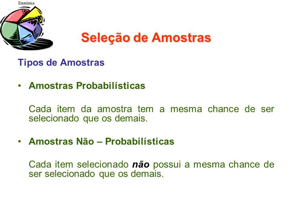 Seleção de Amostras Tipos de Amostras Amostras Probabilísticas Cada item da amostra tem a mesma chance de ser selecionado que os demais. Amostras Não