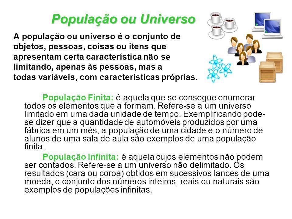 População ou Universo A população ou universo é o conjunto de objetos, pessoas, coisas ou itens que apresentam certa característica não se limitando,